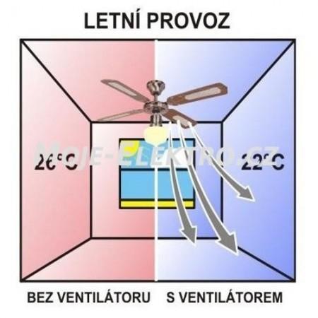 Talířový ventil-anemostat přívodní nerez ANMN-P 150 Nerez-matný