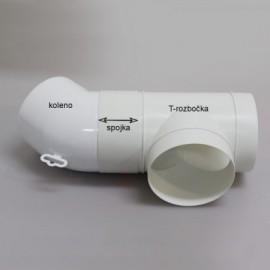 Průmyslový ventilátor Vents OVK2 E250