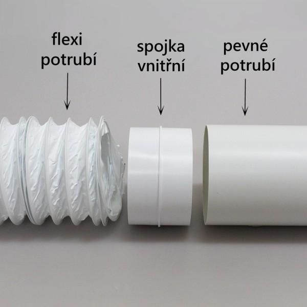 Průmyslový ventilátor Vents OV 1 150