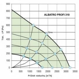 Střešní ventilátor Dalap ALBATRO PROFI 310