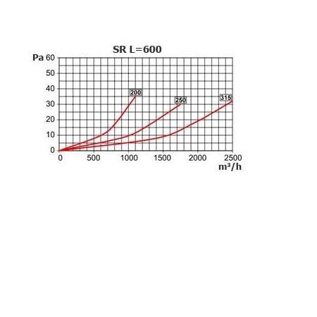 Vzduchotechnická mřížka pro ploché potrubí 110x55mm Nerez
