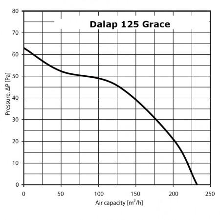 Žárovka E14 / 7W čirá do svítidla XP200