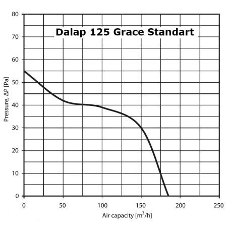 Větrací mřížka z vysoce kvalitního extrudovaného hliníku - 600x300 mm, bílá