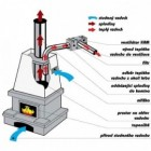 KOM/FILTR 600 filtr pro krbový ventilátor 150 mm