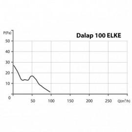 Ventilátor Dalap 100 Elke - časovač