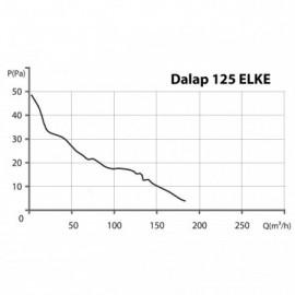 Ventilátor Dalap 125 Elke - časovač