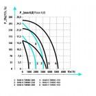 Ventilátor průmyslový kruhový Dalap RAB O Turbo 350