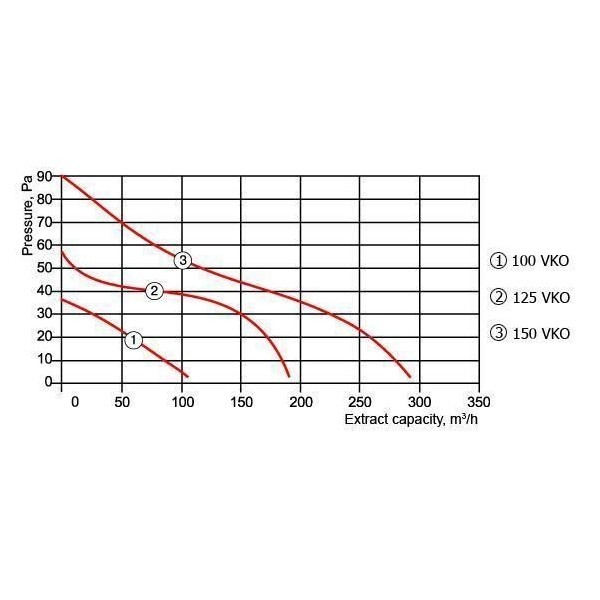 Baterie 1604AU GP alkalická, Ultra Plus 9V blistr
