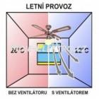 Stropní ventilátor se světlem Westinghouse 78753 - Helix Fusion