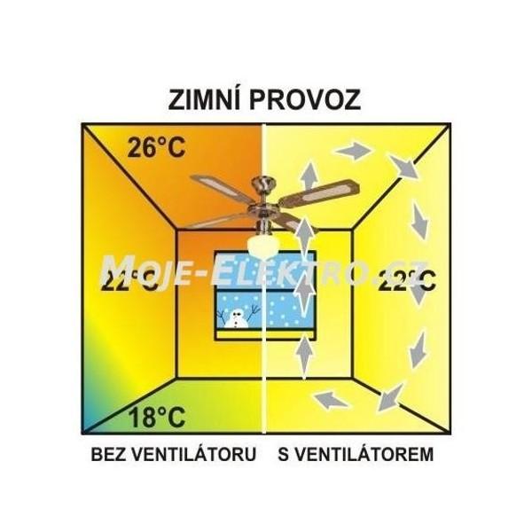 Elektrický zvonek na DIN lištu 230V EB230