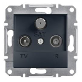 Zásuvka Asfora TV+R+SAT průběžná, antracit