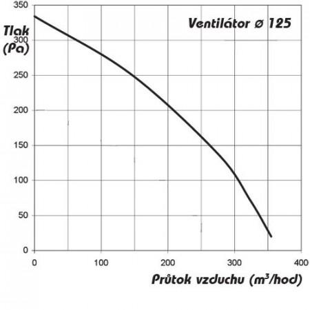 Stropní ventilátor se světlem Westinghouse 72564 - Bendan