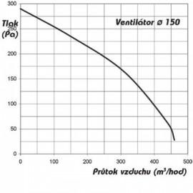 Stropní ventilátor se světlem Westinghouse 72220 - Bendan
