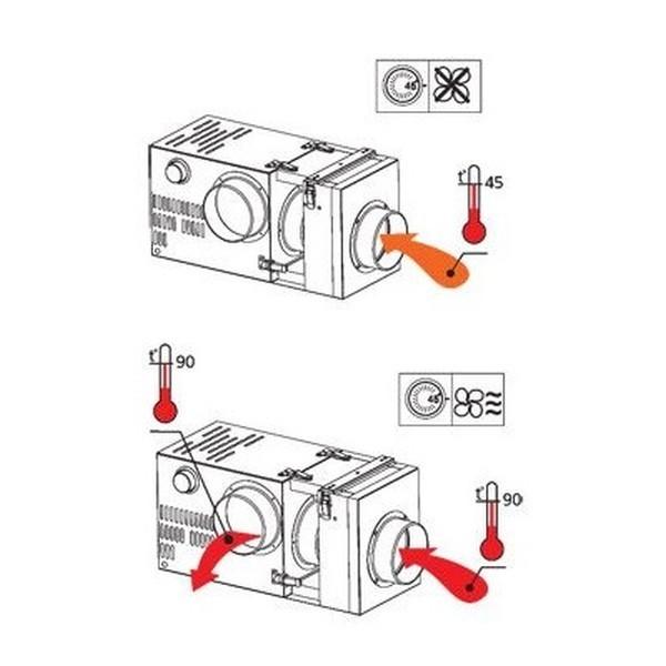 Repro kabel 2 x 1mm průhledná dvojlinka