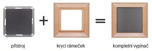 Šedý vypínač v dřevěném rámečku
