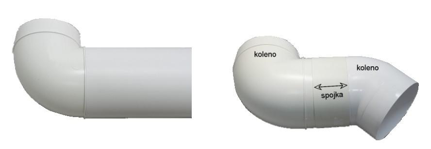 Plastové koleno 90° pro kruhové potrubí