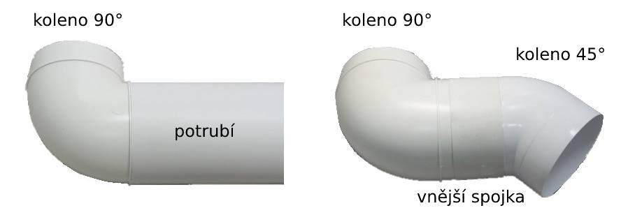 Použití kolena 90° a 45° pro kruhové vzt potrubí