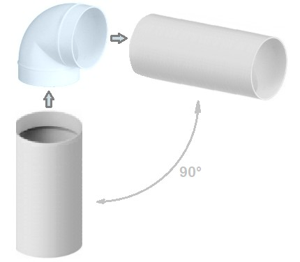 tvarovka plastového kruhového potrubí koleno 90.jpg
