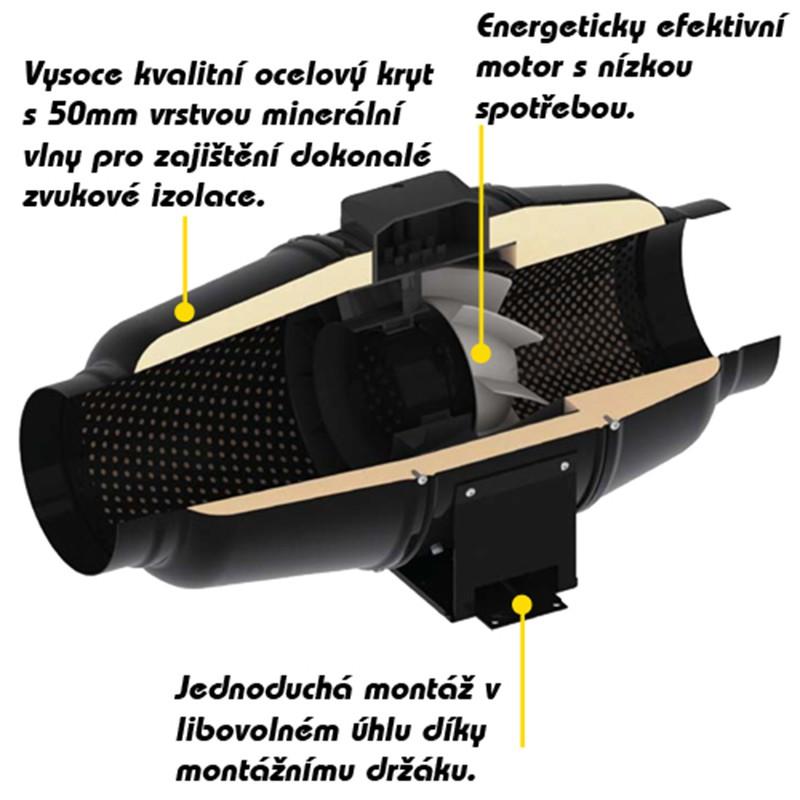 axiální ventilátor do potrubí