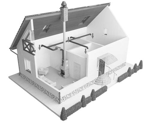 Instalace krbového ventilátoru a rovodů teplého vzduchu