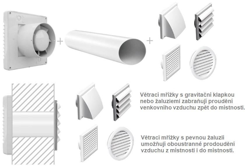 Montáž domovního ventilátoru skrz zeď