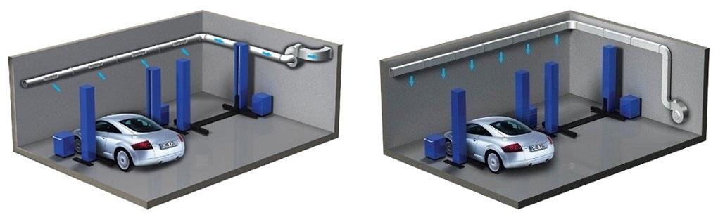 Radiální šnekový ventilátor Dalap SKT