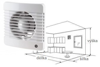 Výpočet ventilátoru